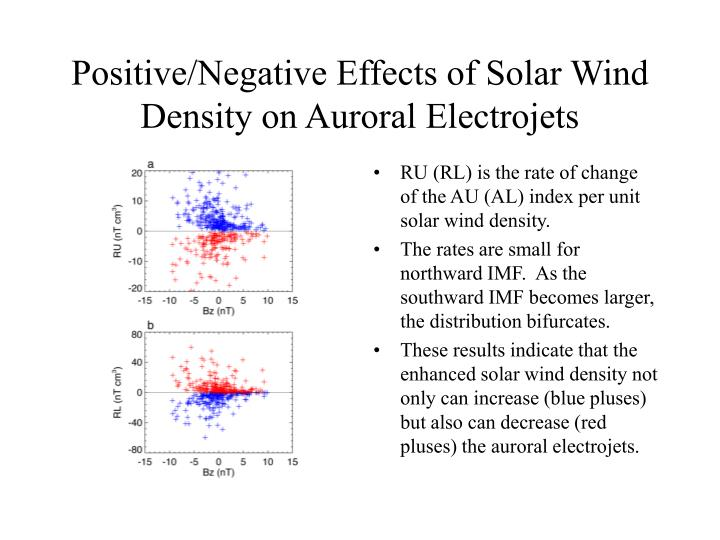 Positive negative effects of solar wind density on auroral electrojets