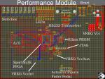 performance module