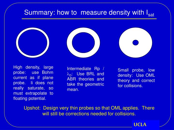 Summary: how to  measure density with I