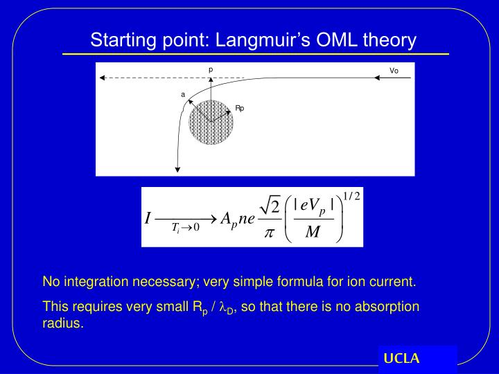 Starting point: Langmuir's OML theory