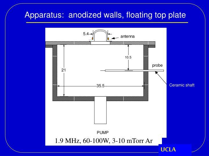 1.9 MHz, 60-100W, 3-10 mTorr Ar