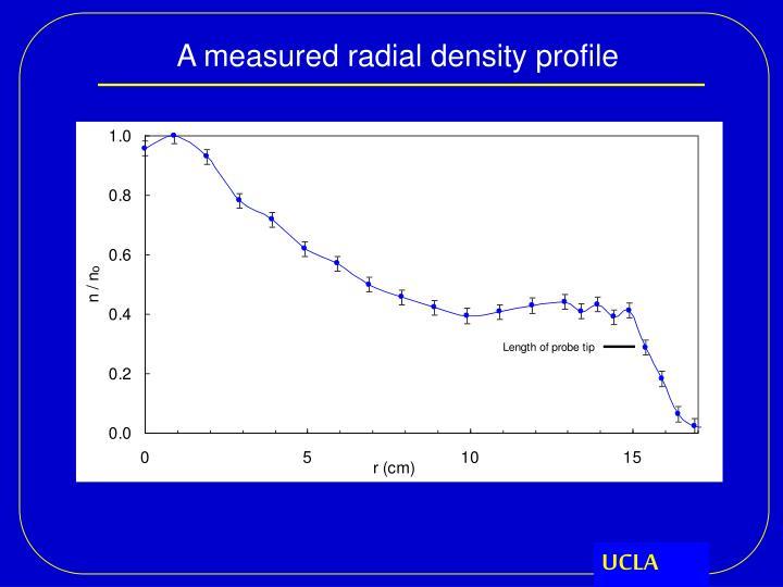 A measured radial density profile