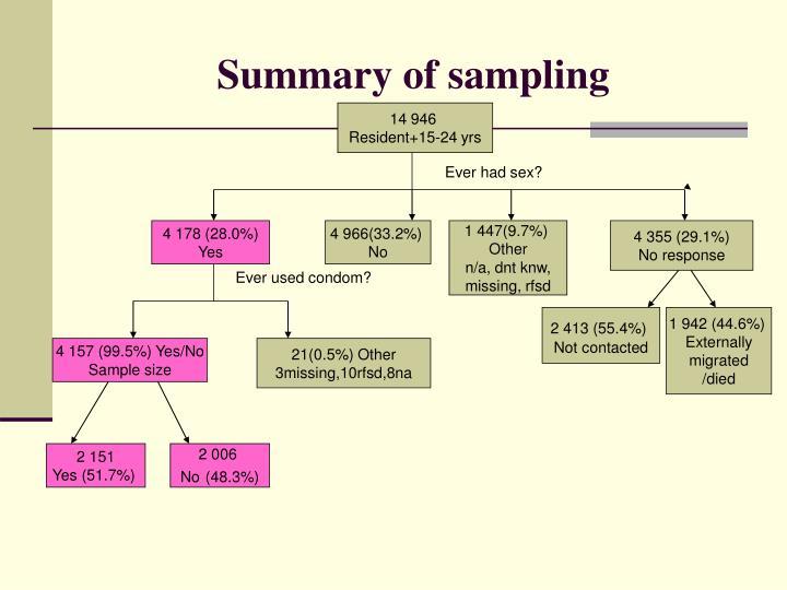 Summary of sampling
