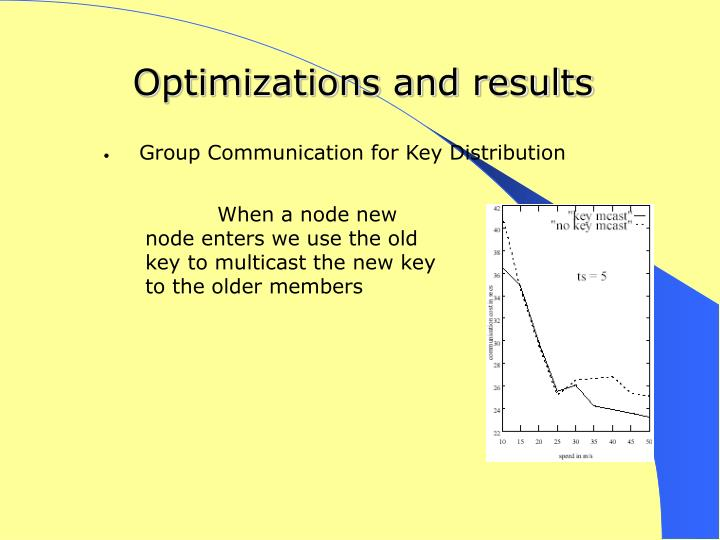 Optimizations and results