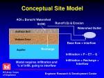 conceptual site model
