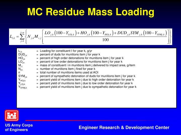 MC Residue Mass Loading