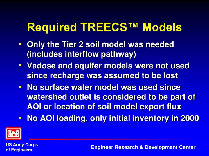 Required TREECS™ Models