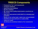 treecs components