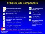 treecs gis components