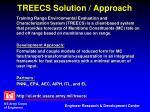 treecs solution approach