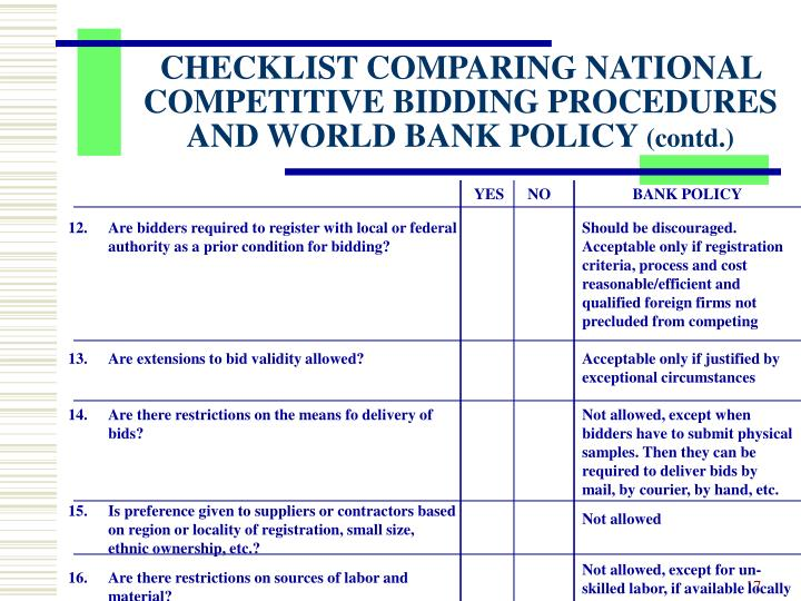 CHECKLIST COMPARING NATIONAL COMPETITIVE BIDDING PROCEDURES AND WORLD BANK POLICY