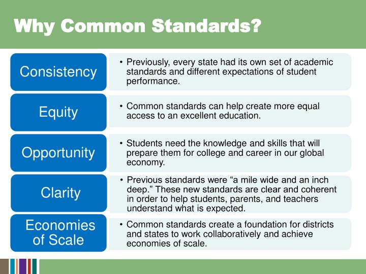 Why Common Standards?