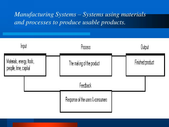 Manufacturing Systems – Systems using materials and processes to produce usable products.
