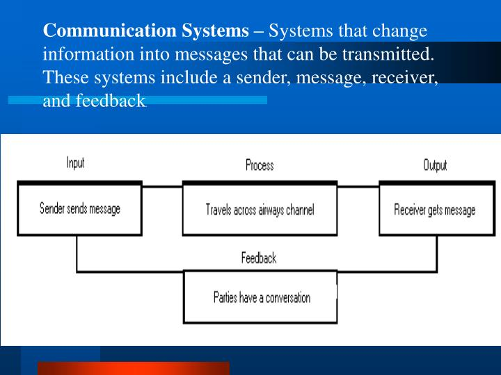 Communication Systems –