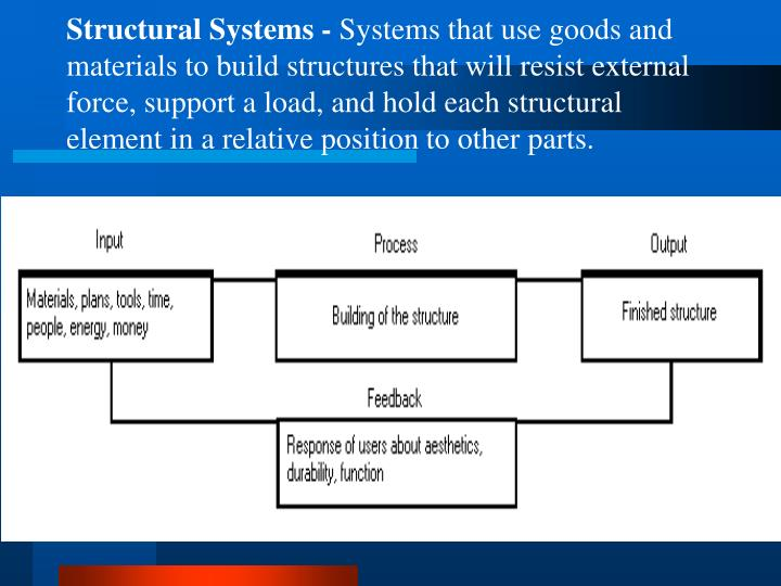 Structural Systems -
