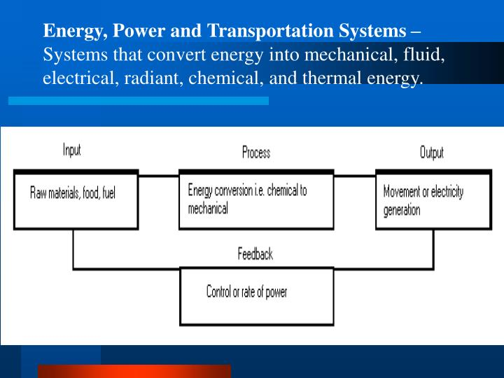Energy, Power and Transportation Systems –