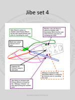 jibe set 4