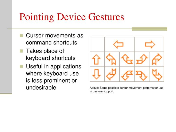 Pointing Device Gestures