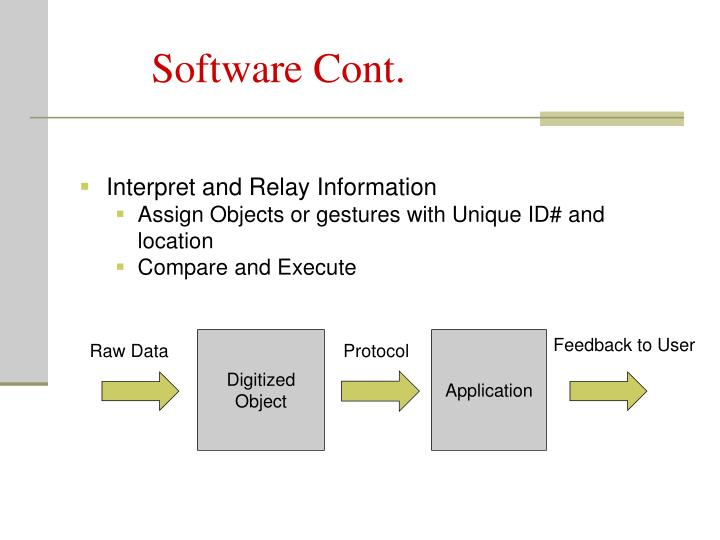 Software Cont.