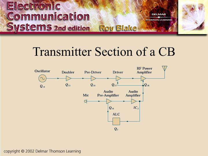 Transmitter Section of a CB
