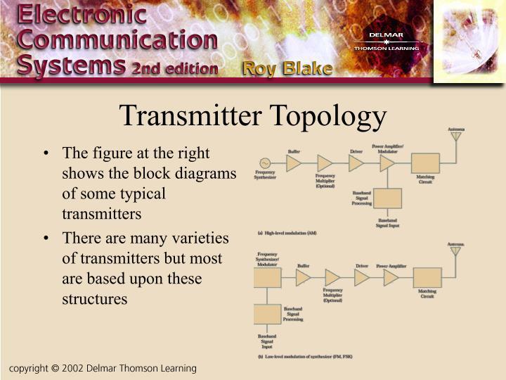 Transmitter Topology