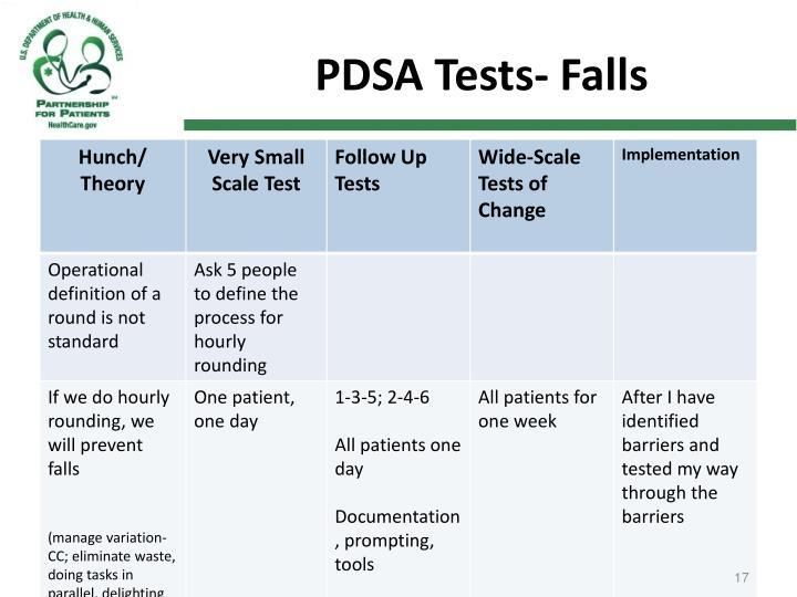 PDSA Tests- Falls