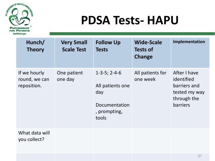 PDSA Tests- HAPU