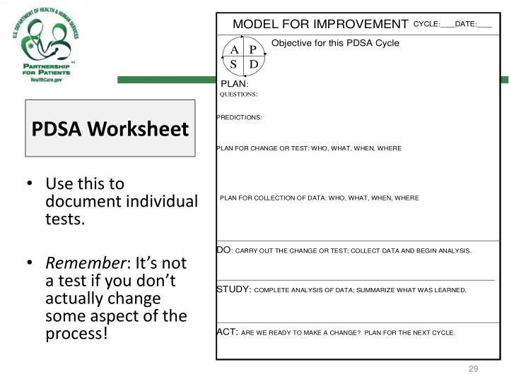 PDSA Worksheet