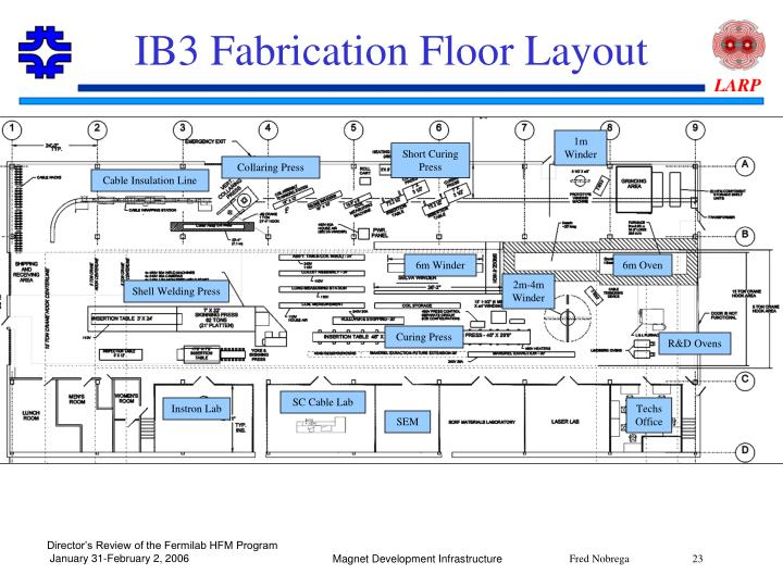 IB3 Fabrication Floor Layout