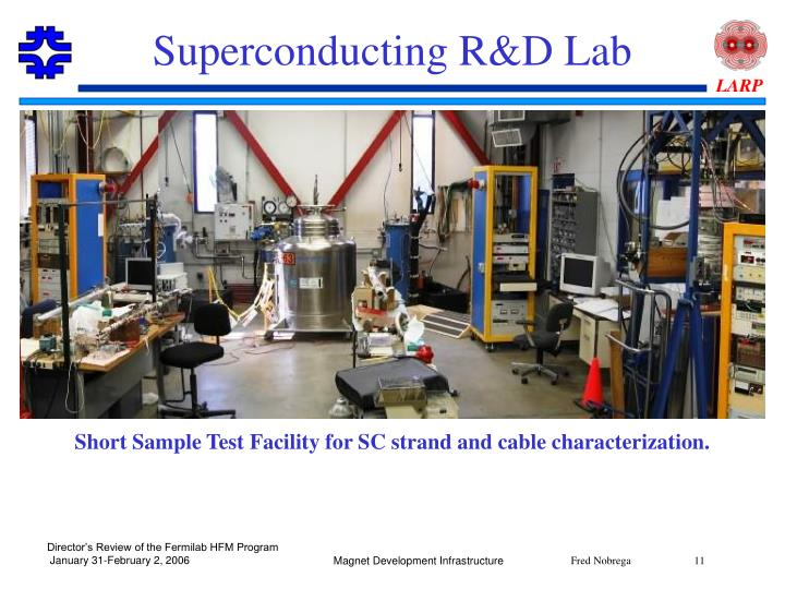 Superconducting R&D Lab