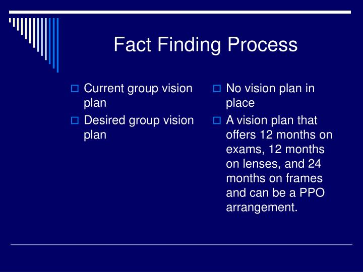 Current group vision plan