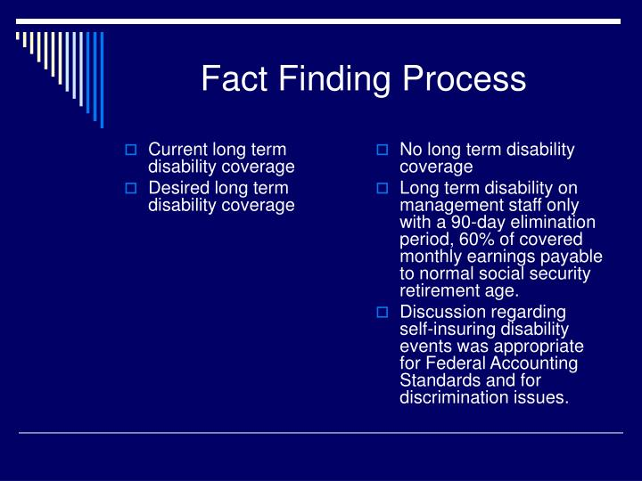 Current long term disability coverage