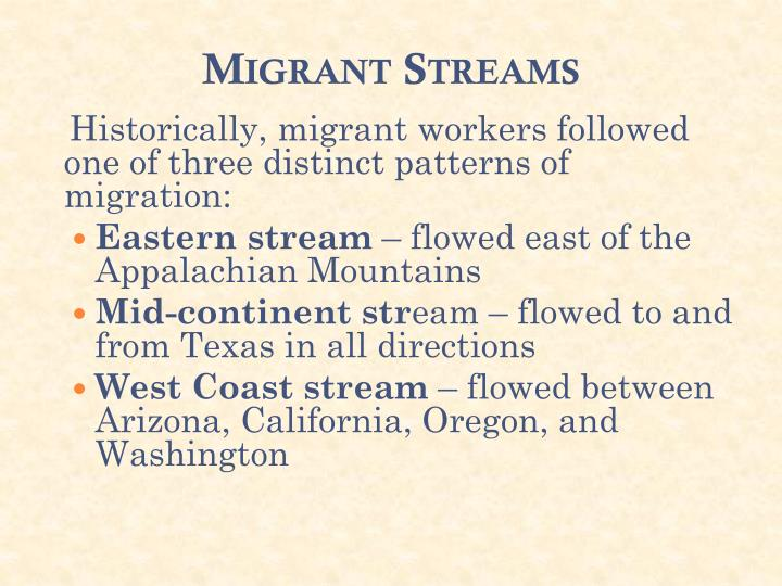 Migrant Streams