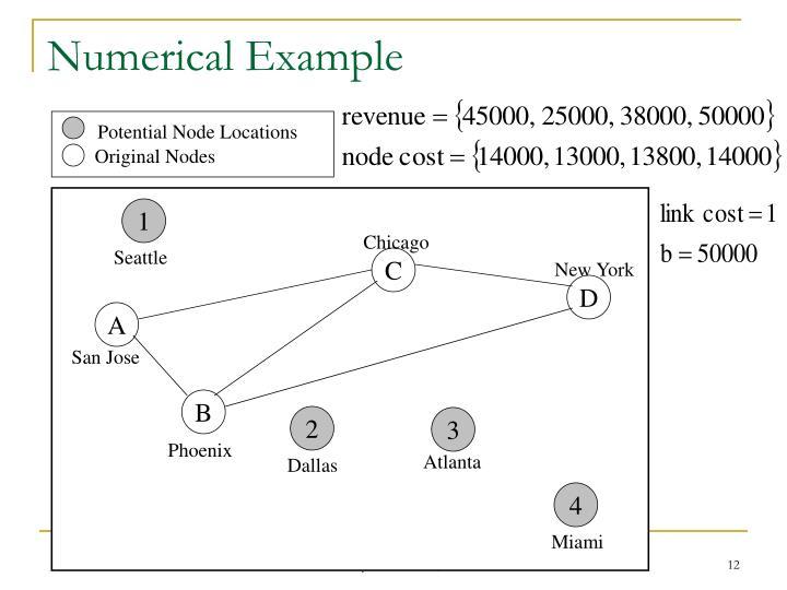 Potential Node Locations