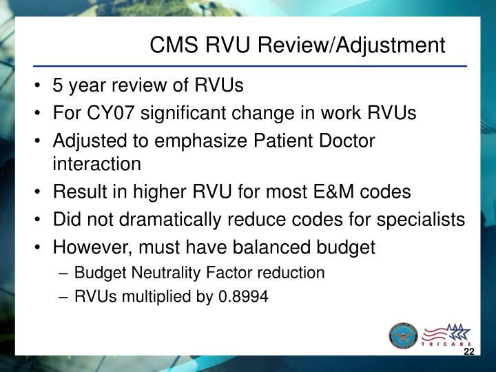CMS RVU Review/Adjustment