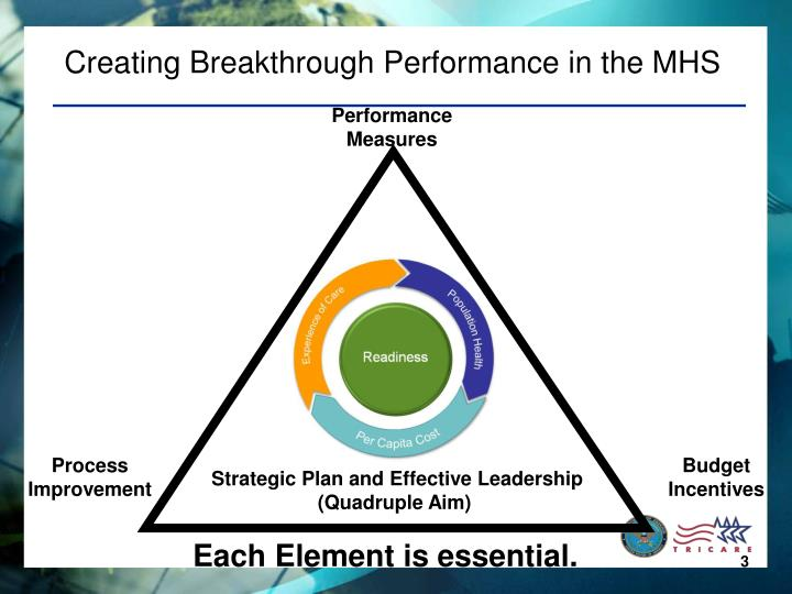 Creating Breakthrough Performance in the MHS