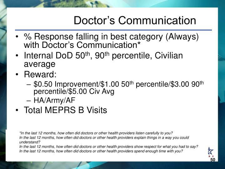 Doctor's Communication