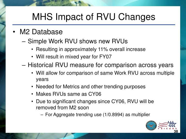 MHS Impact of RVU Changes