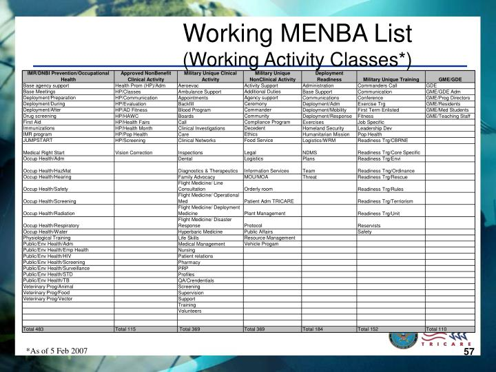 Working MENBA List