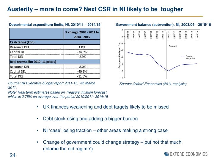 Austerity – more to come? Next CSR in NI likely to be  tougher