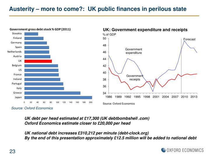 Austerity – more to come?:  UK public finances in perilous state