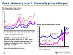 can a rebalancing occur commodity prices will impact