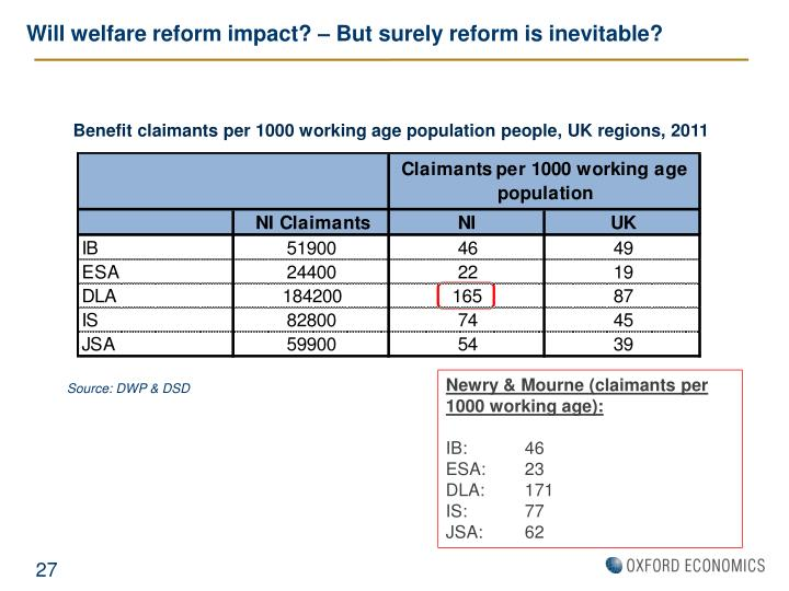 Will welfare reform impact? – But surely reform is inevitable?