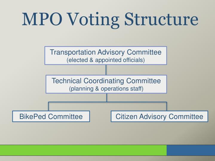 MPO Voting Structure