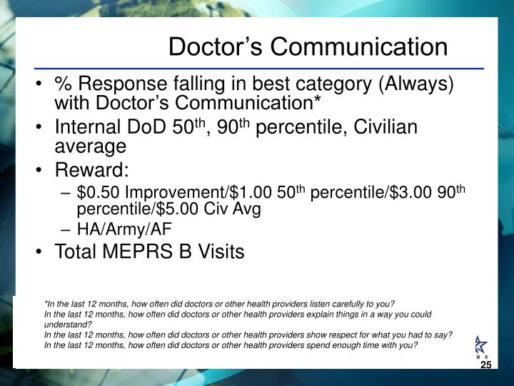 Doctor's Communication