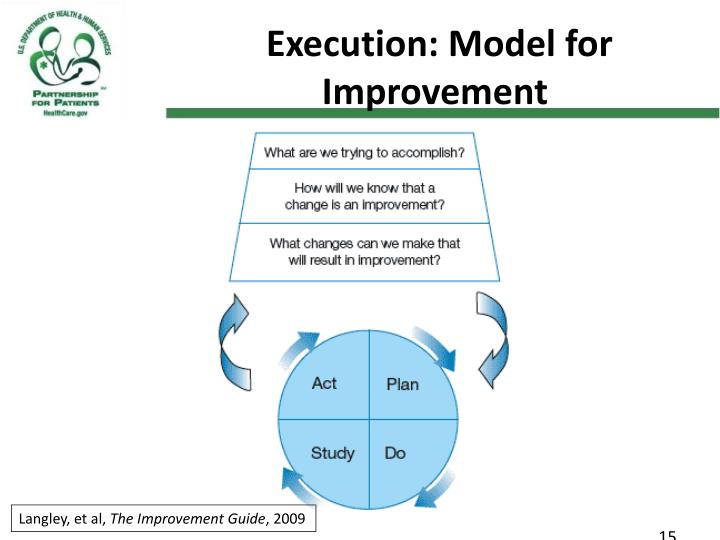 Execution: Model for Improvement
