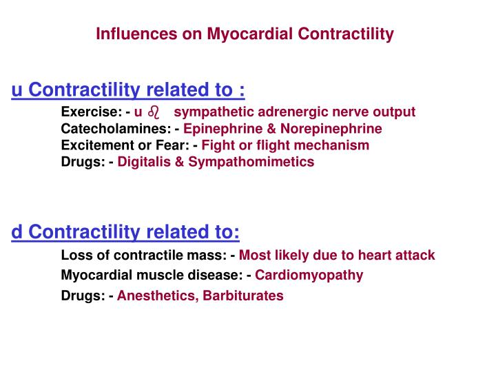 Influences on Myocardial Contractility