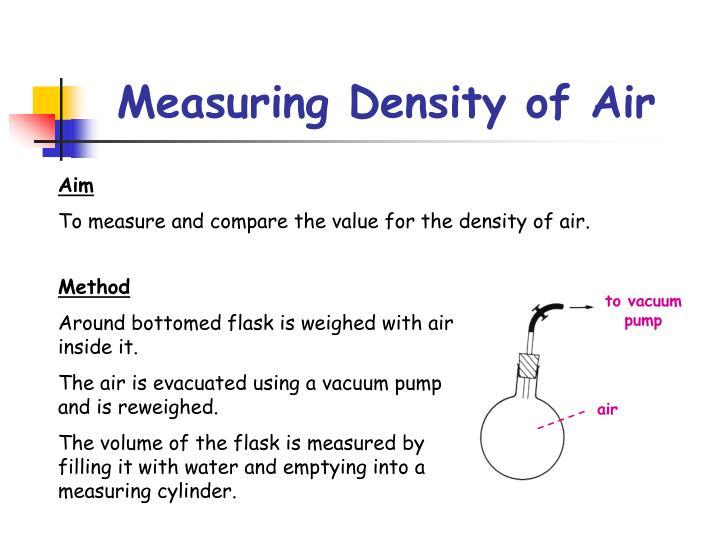 Measuring Density of Air