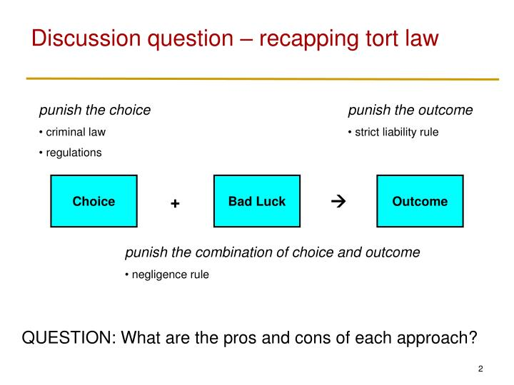 Discussion question – recapping tort law
