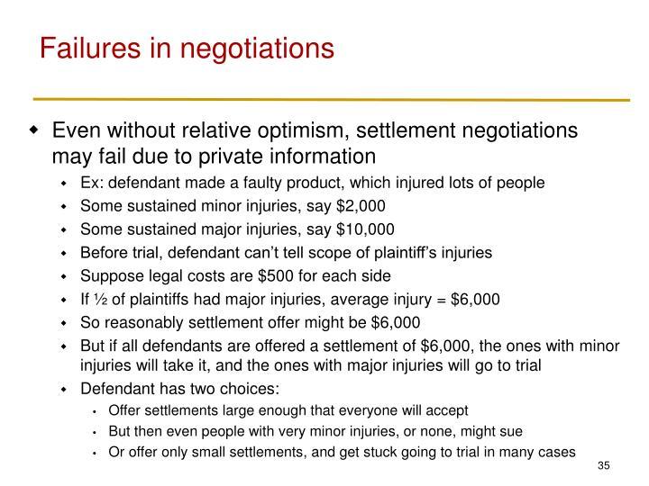 Failures in negotiations